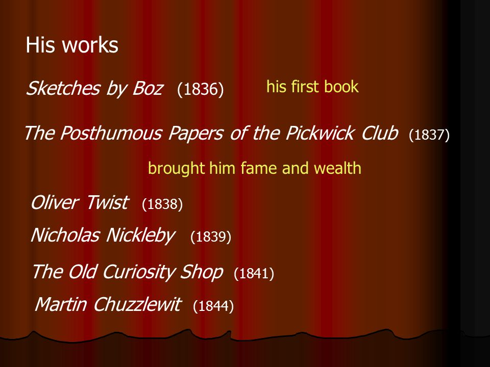 His works Sketches by Boz (1836) his first book The Posthumous Papers of the Pickwick Club (1837) brought him fame and wealth Oliver Twist (1838) Nicholas Nickleby (1839) The Old Curiosity Shop (1841) Martin Chuzzlewit (1844)