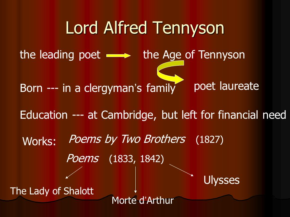 Lord Alfred Tennyson the leading poetthe Age of Tennyson Born --- in a clergyman ' s family Education --- at Cambridge, but left for financial need Works: Poems by Two Brothers (1827) Poems (1833, 1842) The Lady of Shalott Morte d ' Arthur Ulysses poet laureate