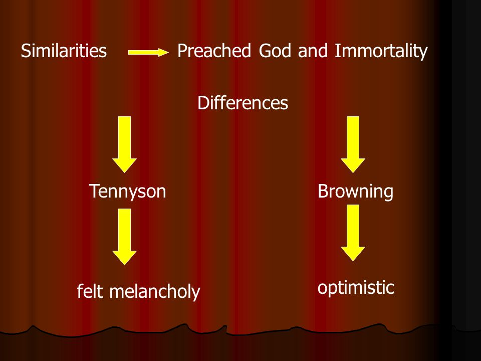SimilaritiesPreached God and Immortality Differences TennysonBrowning felt melancholy optimistic