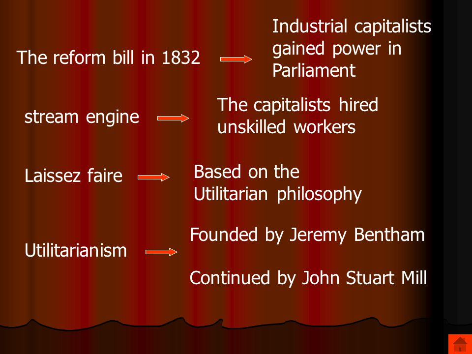 The reform bill in 1832 Industrial capitalists gained power in Parliament stream engine The capitalists hired unskilled workers Laissez faire Based on the Utilitarian philosophy Utilitarianism Founded by Jeremy Bentham Continued by John Stuart Mill
