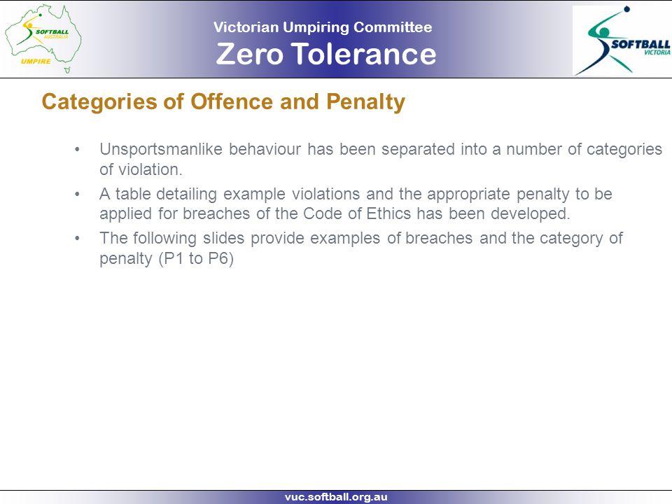 Victorian Umpiring Committee Zero Tolerance vuc.softball.org.au P1