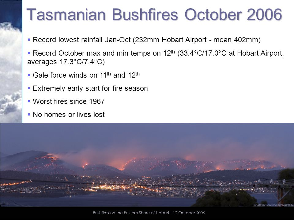 Tasmanian Bushfires October 2006  Record lowest rainfall Jan-Oct (232mm Hobart Airport - mean 402mm)  Record October max and min temps on 12 th (33.4°C/17.0°C at Hobart Airport, averages 17.3°C/7.4°C)  Gale force winds on 11 th and 12 th  Extremely early start for fire season  Worst fires since 1967  No homes or lives lost