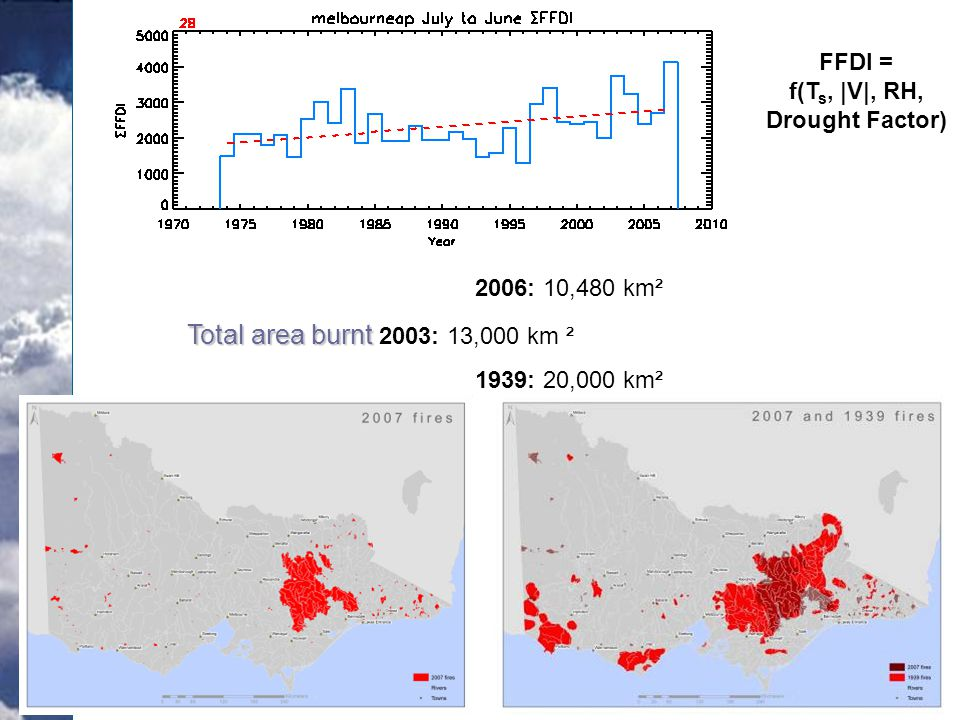 2006: 10,480 km² Total area burnt Total area burnt 2003: 13,000 km ² 1939: 20,000 km² FFDI = f(T s, |V|, RH, Drought Factor)