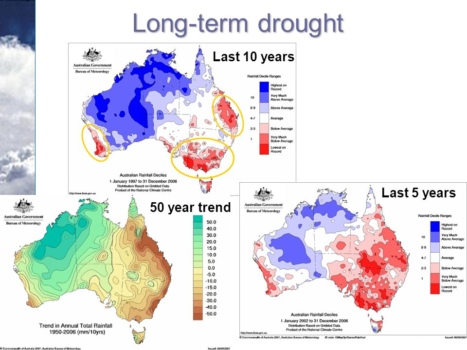 Long-term drought Last 10 years Last 5 years 50 year trend