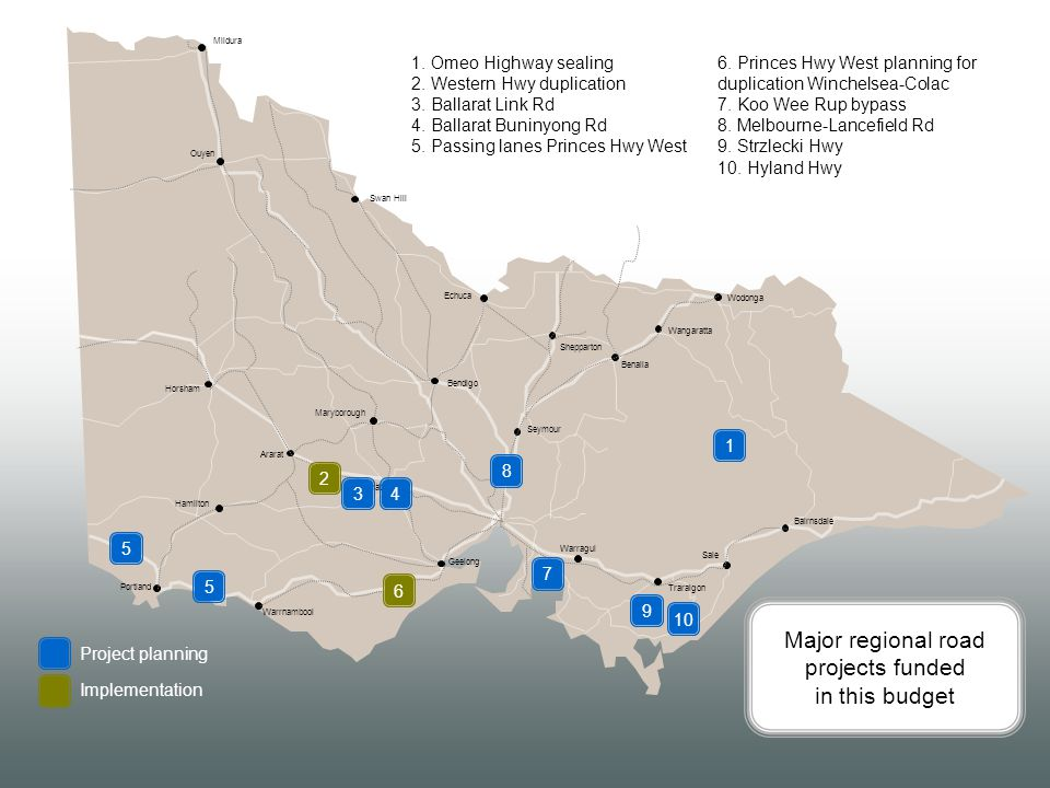 Funds committed Medium-term projects Development work Existing urban area New urban growth area Removing level crossings