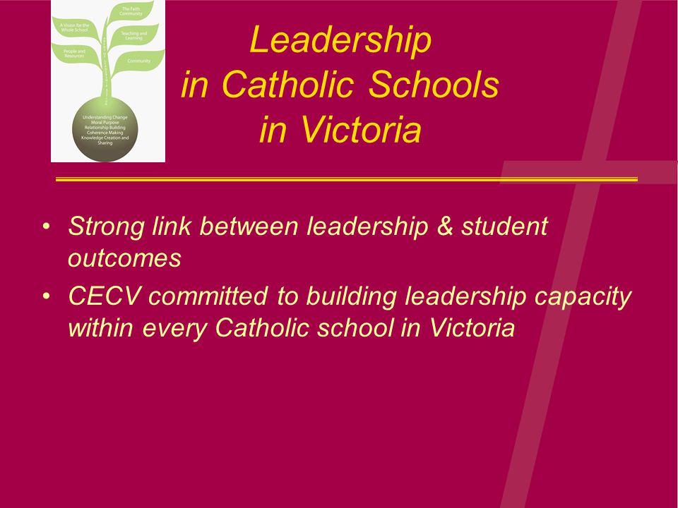 Leadership in Catholic Schools in Victoria Strong link between leadership & student outcomes CECV committed to building leadership capacity within every Catholic school in Victoria