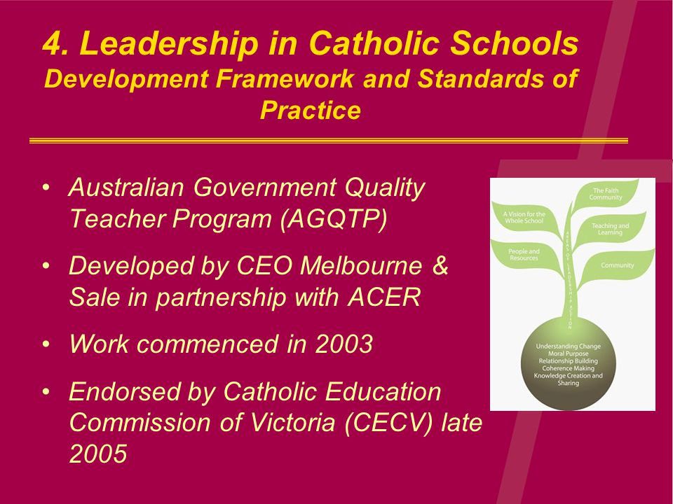 Australian Government Quality Teacher Program (AGQTP) Developed by CEO Melbourne & Sale in partnership with ACER Work commenced in 2003 Endorsed by Catholic Education Commission of Victoria (CECV) late 2005 4.