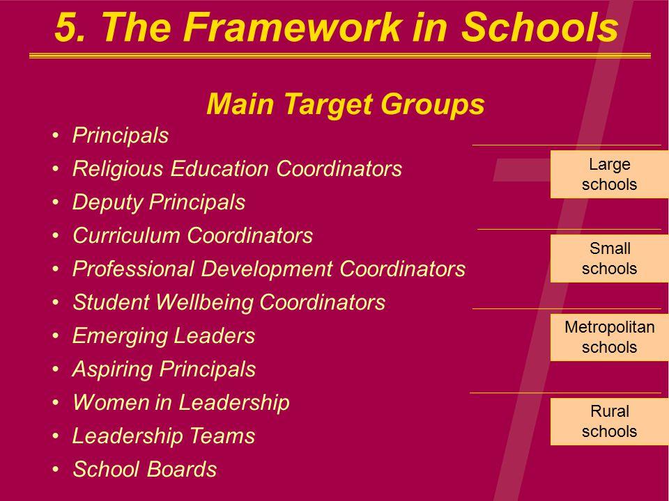 5. The Framework in Schools Main Target Groups Principals Religious Education Coordinators Deputy Principals Curriculum Coordinators Professional Deve