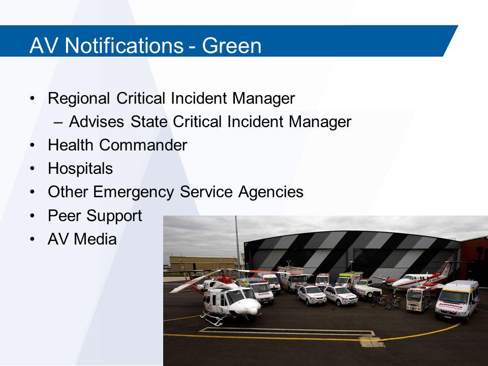 AV Notifications - Green Regional Critical Incident Manager –Advises State Critical Incident Manager Health Commander Hospitals Other Emergency Servic
