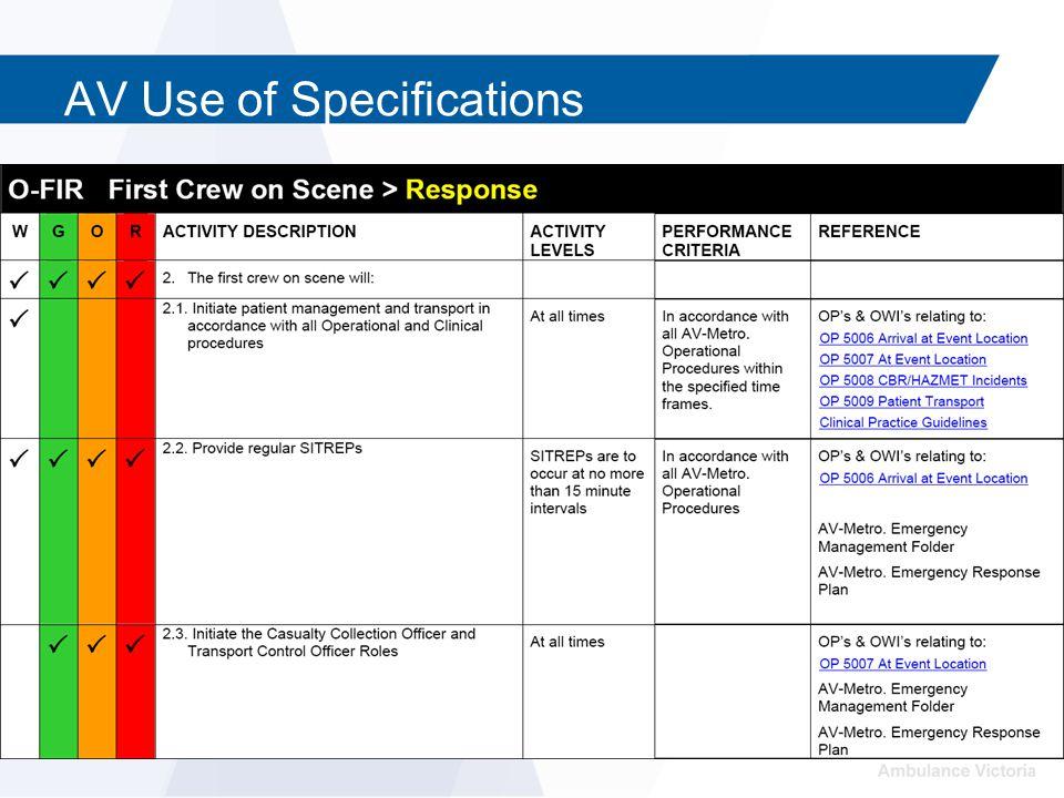 AV Use of Specifications