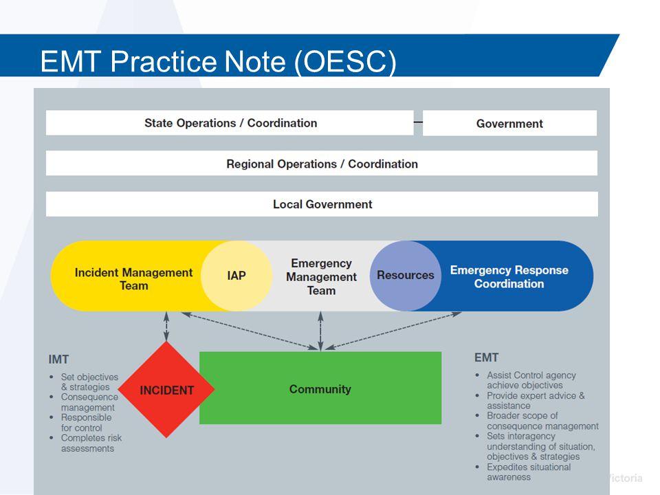 EMT Practice Note (OESC)