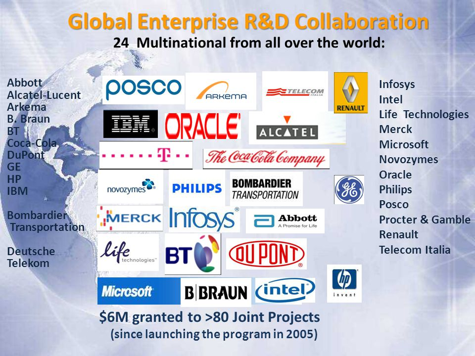 Global Enterprise R&D Collaboration 24 Multinational from all over the world: $6M granted to >80 Joint Projects (since launching the program in 2005) Infosys Intel Life Technologies Merck Microsoft Novozymes Oracle Philips Posco Procter & Gamble Renault Telecom Italia Abbott Alcatel-Lucent Arkema B.