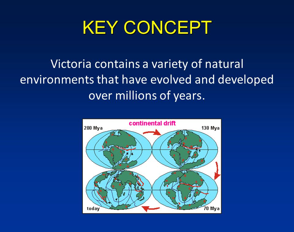 KEY CONCEPT Victoria contains a variety of natural environments that have evolved and developed over millions of years.