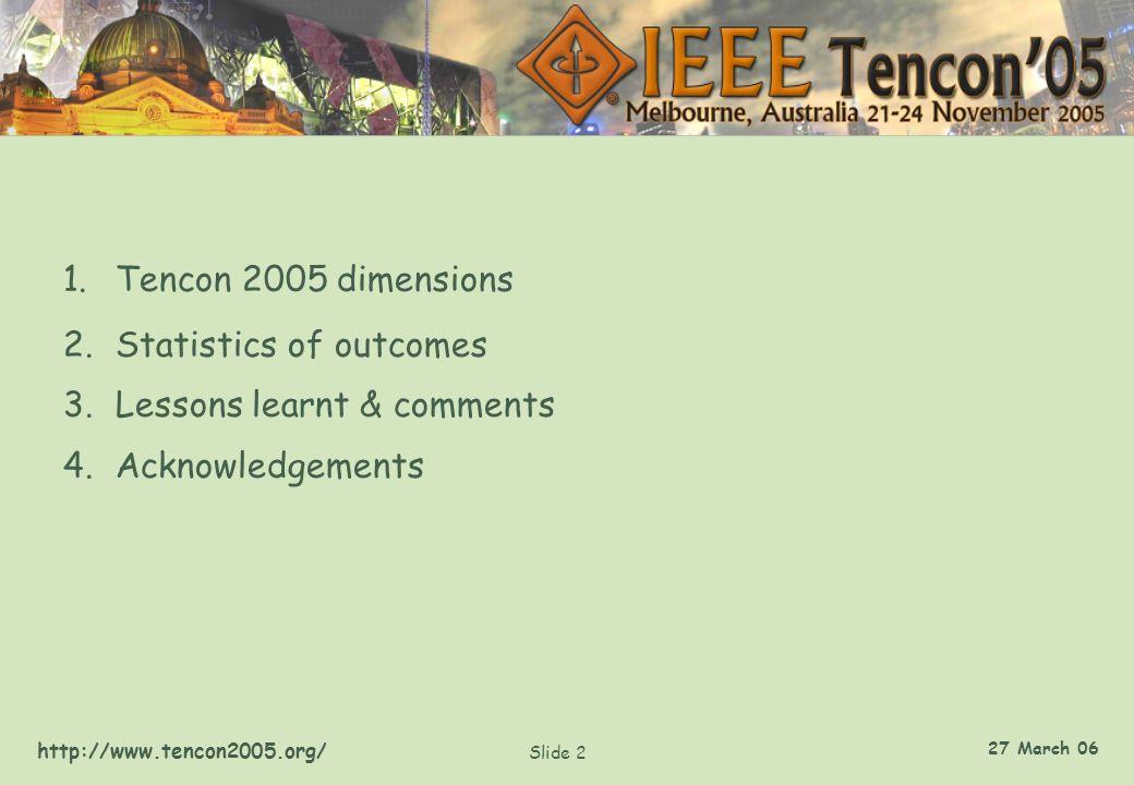 http://www.tencon2005.org/ Slide 3 27 March 06 Tencon 2005 Dimensions