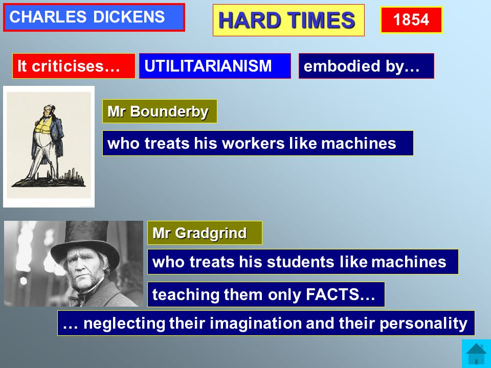 It criticises… CHARLES DICKENS embodied by… who treats his workers like machines teaching them only FACTS… HARD TIMES 1854 UTILITARIANISM Mr Bounderby