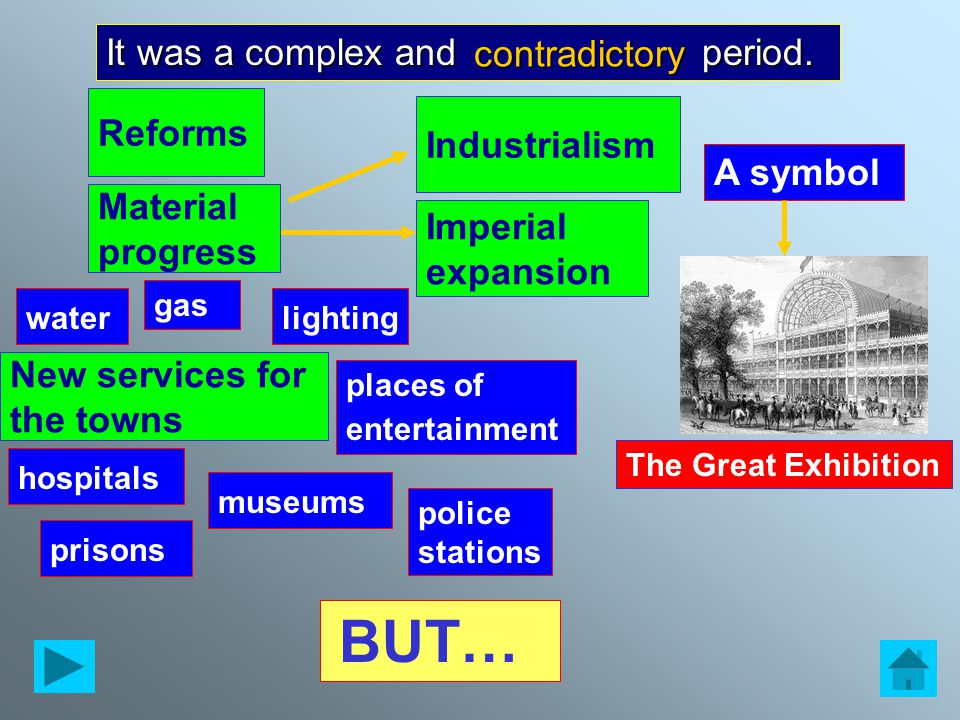 A symbol The Great Exhibition It was a complex and ……………… period. contradictory Reforms Imperial expansion Industrialism New services for the towns wa
