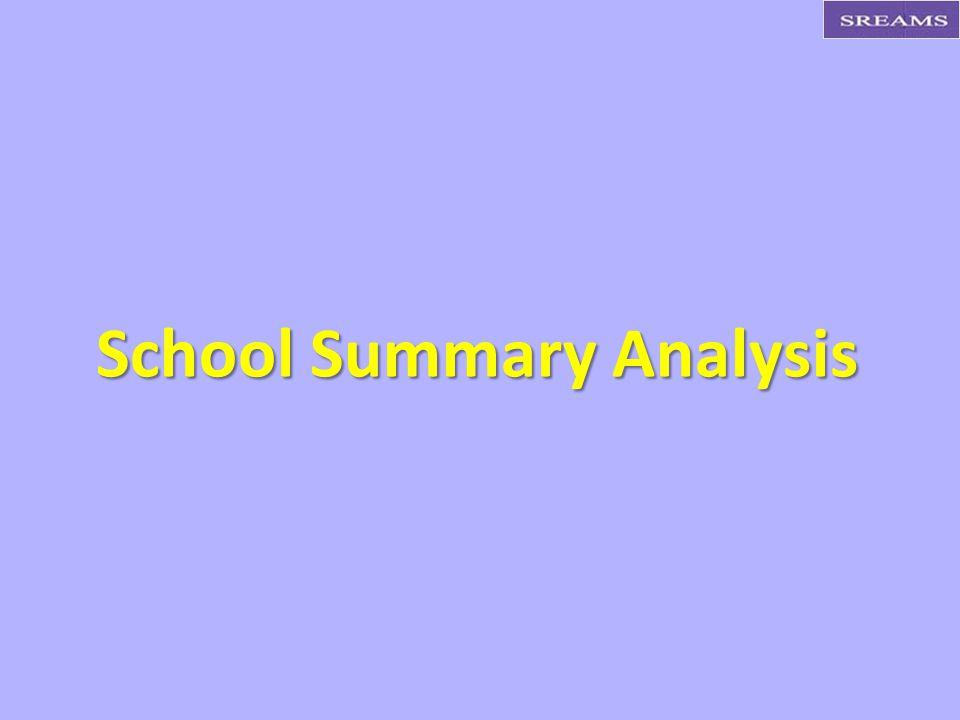 School Summary Analysis