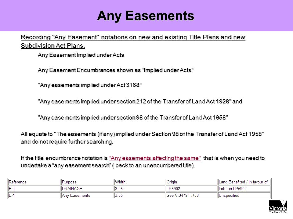 Recording Any Easement notations on new and existing Title Plans and new Subdivision Act Plans.