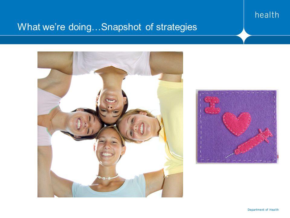 What we're doing…Snapshot of strategies