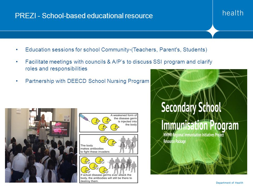 PREZI - School-based educational resource Education sessions for school Community-(Teachers, Parent s, Students) Facilitate meetings with councils & A/P's to discuss SSI program and clarify roles and responsibilities Partnership with DEECD School Nursing Program