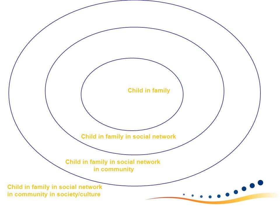 Child in family in social network in community Child in family in social network Child in family Child in family in social network in community in soc