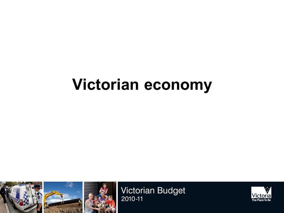 Victorian economy