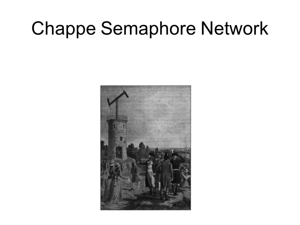 Chappe Semaphore Network
