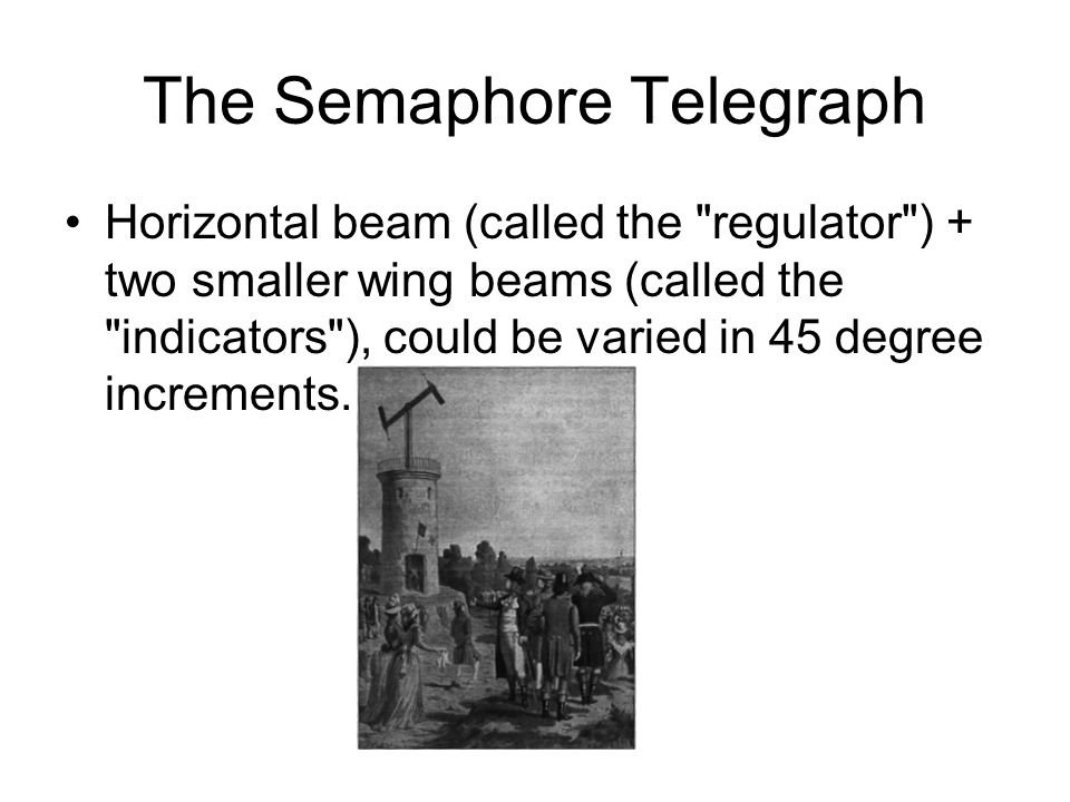The Semaphore Telegraph Horizontal beam (called the regulator ) + two smaller wing beams (called the indicators ), could be varied in 45 degree increments.