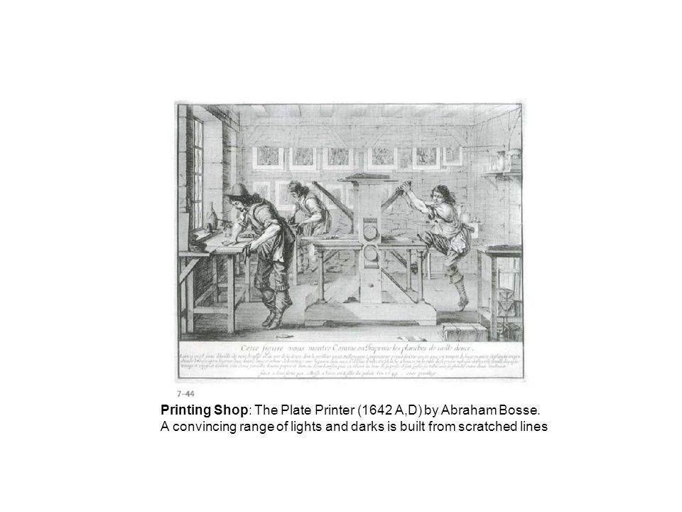 Printing Shop: The Plate Printer (1642 A,D) by Abraham Bosse.