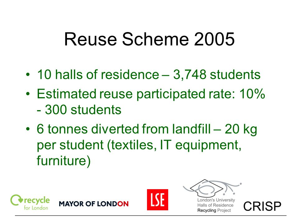 Reuse Scheme 2005 10 halls of residence – 3,748 students Estimated reuse participated rate: 10% - 300 students 6 tonnes diverted from landfill – 20 kg