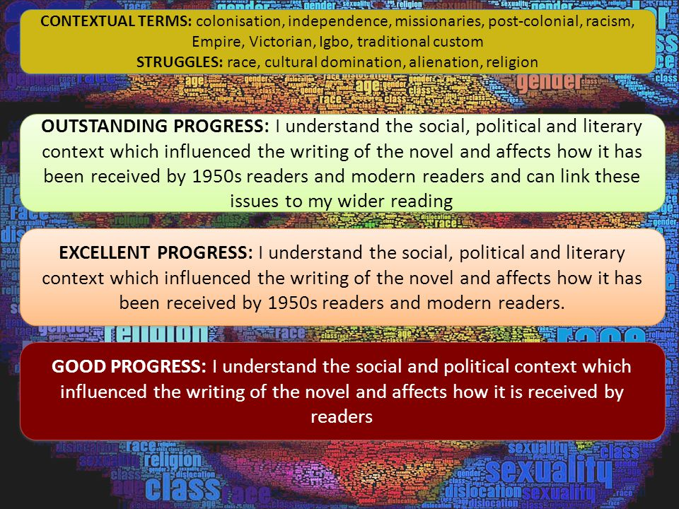 GOOD PROGRESS: I understand the social and political context which influenced the writing of the novel and affects how it is received by readers CONTEXTUAL TERMS: colonisation, independence, missionaries, post-colonial, racism, Empire, Victorian, Igbo, traditional custom STRUGGLES: race, cultural domination, alienation, religion CONTEXTUAL TERMS: colonisation, independence, missionaries, post-colonial, racism, Empire, Victorian, Igbo, traditional custom STRUGGLES: race, cultural domination, alienation, religion EXCELLENT PROGRESS: I understand the social, political and literary context which influenced the writing of the novel and affects how it has been received by 1950s readers and modern readers.