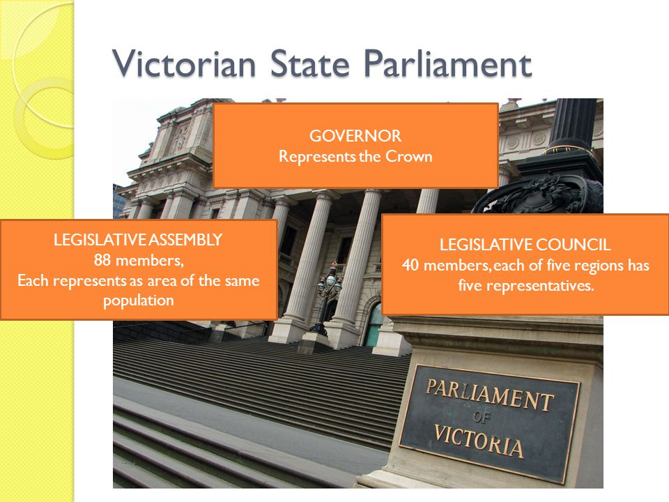 Victorian State Parliament GOVERNOR Represents the Crown LEGISLATIVE ASSEMBLY 88 members, Each represents as area of the same population LEGISLATIVE C