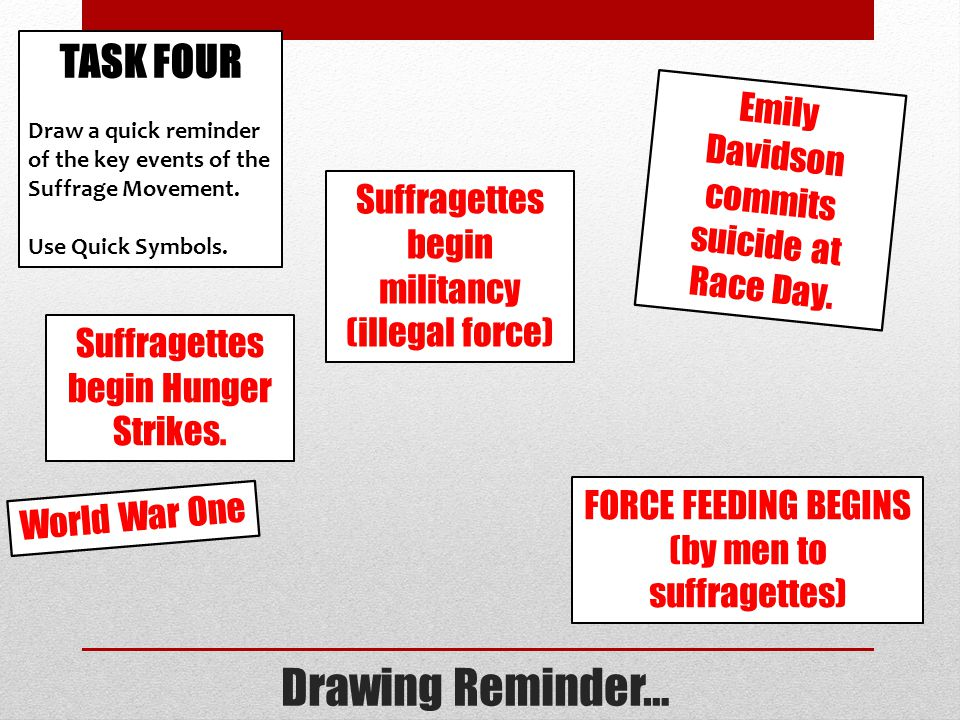 TASK FOUR Draw a quick reminder of the key events of the Suffrage Movement. Use Quick Symbols. Drawing Reminder… World War One Suffragettes begin Hung