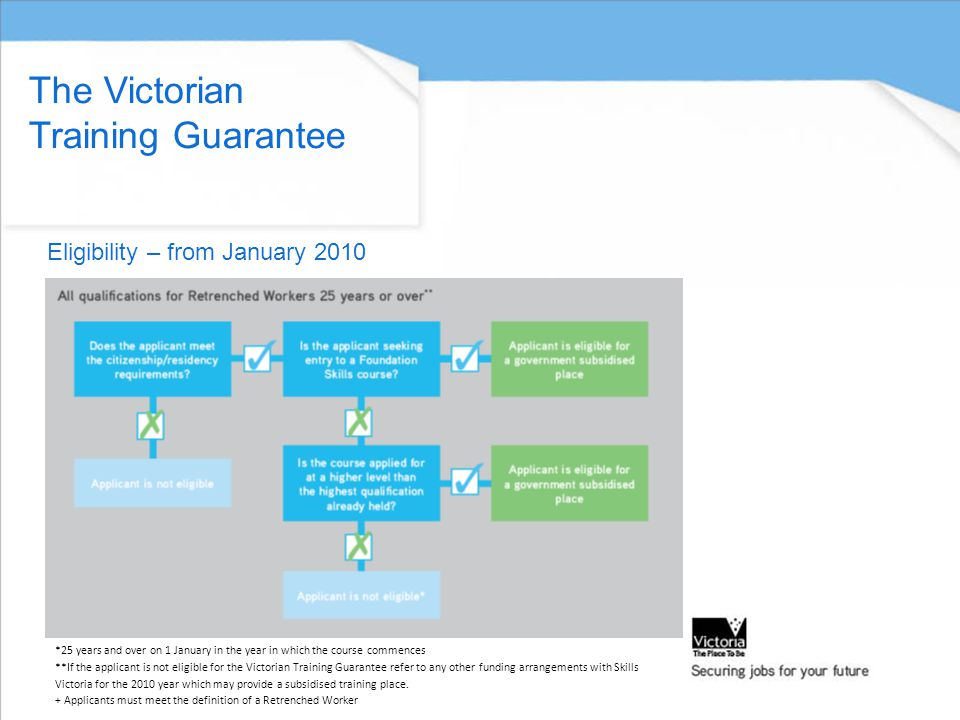 Eligibility – from January 2010 *25 years and over on 1 January in the year in which the course commences **If the applicant is not eligible for the Victorian Training Guarantee refer to any other funding arrangements with Skills Victoria for the 2010 year which may provide a subsidised training place.