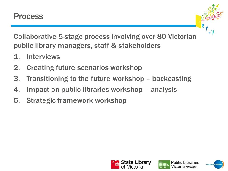 Process Collaborative 5-stage process involving over 80 Victorian public library managers, staff & stakeholders 1.Interviews 2.Creating future scenarios workshop 3.Transitioning to the future workshop – backcasting 4.Impact on public libraries workshop – analysis 5.Strategic framework workshop