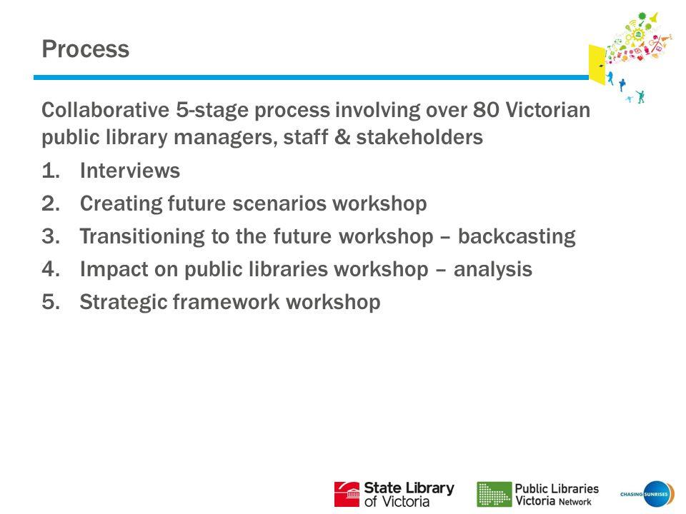 Victorian Public Libraries 2030 Strategic Framework June 2013