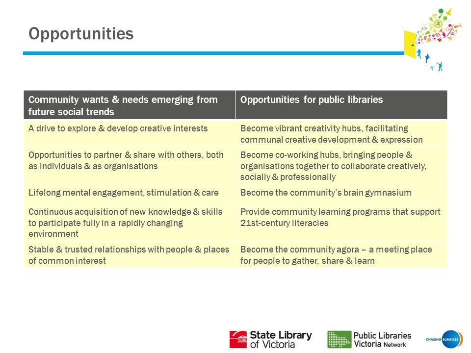 Strategic Framework Strategic objectives 1.