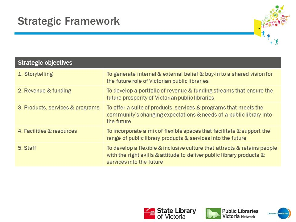Strategic Framework Strategic objectives 1.