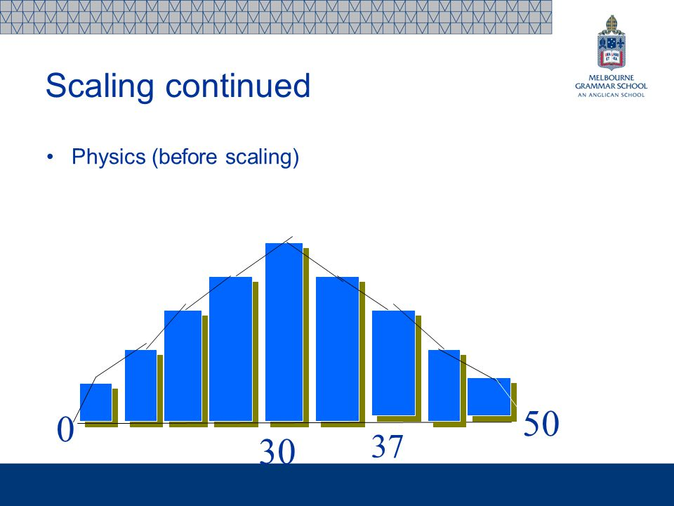 Scaling continued Physics (before scaling) 0 30 50 37
