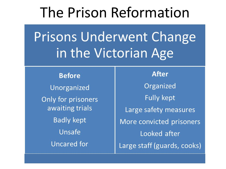 The Prison Reformation Prisons Underwent Change in the Victorian Age Before Unorganized Only for prisoners awaiting trials Badly kept Unsafe Uncared f