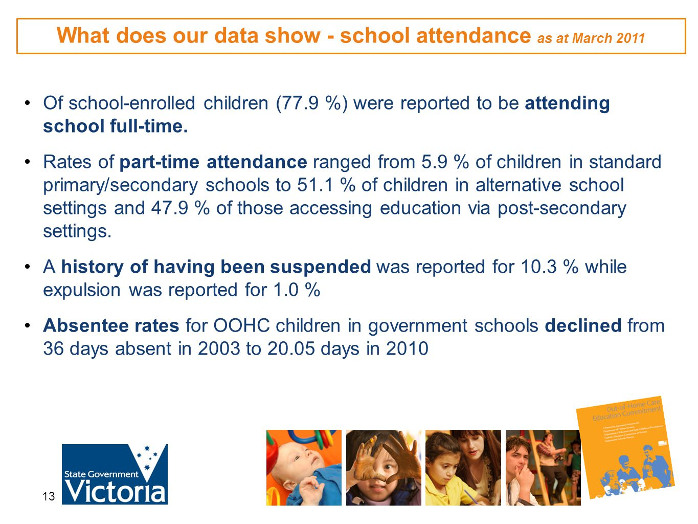 Of school-enrolled children (77.9 %) were reported to be attending school full-time.
