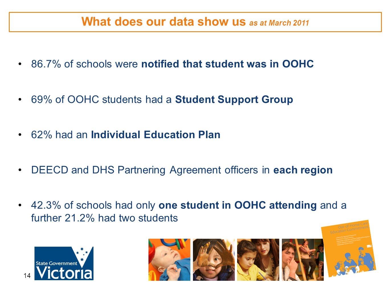 86.7% of schools were notified that student was in OOHC 69% of OOHC students had a Student Support Group 62% had an Individual Education Plan DEECD and DHS Partnering Agreement officers in each region 42.3% of schools had only one student in OOHC attending and a further 21.2% had two students 14 What does our data show us as at March 2011