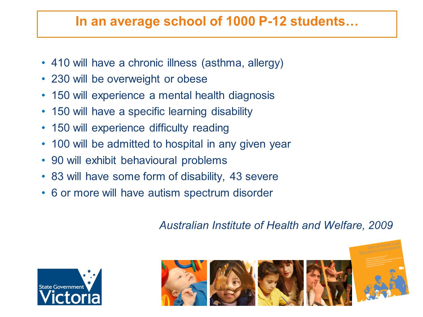 In an average school of 1000 P-12 students… 410 will have a chronic illness (asthma, allergy) 230 will be overweight or obese 150 will experience a mental health diagnosis 150 will have a specific learning disability 150 will experience difficulty reading 100 will be admitted to hospital in any given year 90 will exhibit behavioural problems 83 will have some form of disability, 43 severe 6 or more will have autism spectrum disorder Australian Institute of Health and Welfare, 2009