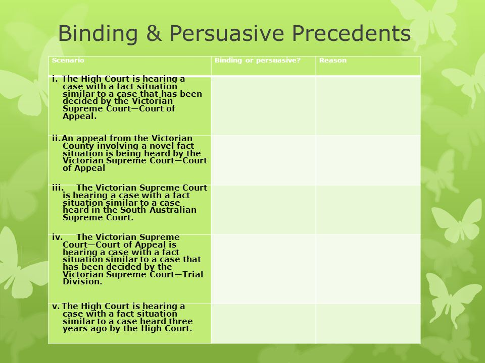Binding & Persuasive Precedents ScenarioBinding or persuasive?Reason i.The High Court is hearing a case with a fact situation similar to a case that h