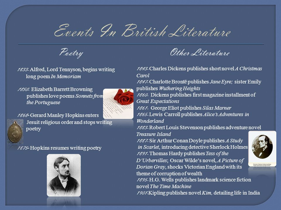 Poetry 1833- Alfred, Lord Tennyson, begins writing long poem In Memoriam 1850- Elizabeth Barrett Browning publishes love poems Sonnets from the Portuguese 1868 - Gerard Manley Hopkins enters Jesuit religious order and stops writing poetry 1875 - Hopkins resumes writing poetry Other Literature 1843- Charles Dickens publishes short novel A Christmas Carol 1847- Charlotte Brontë publishes Jane Eyre; sister Emily publishes Wuthering Heights 1860- Dickens publishes first magazine installment of Great Expectations 1861- George Eliot publishes Silas Marner 1865- Lewis Carroll publishes Alice's Adventures in Wonderland 1883- Robert Louis Stevenson publishes adventure novel Treasure Island 1887- Sir Arthur Conan Doyle publishes A Study in Scarlet, introducing detective Sherlock Holmes 1891- Thomas Hardy publishes Tess of the D'Urbervilles; Oscar Wilde's novel, A Picture of Dorian Gray, shocks Victorian England with its theme of corruption of wealth 1895- H.G.