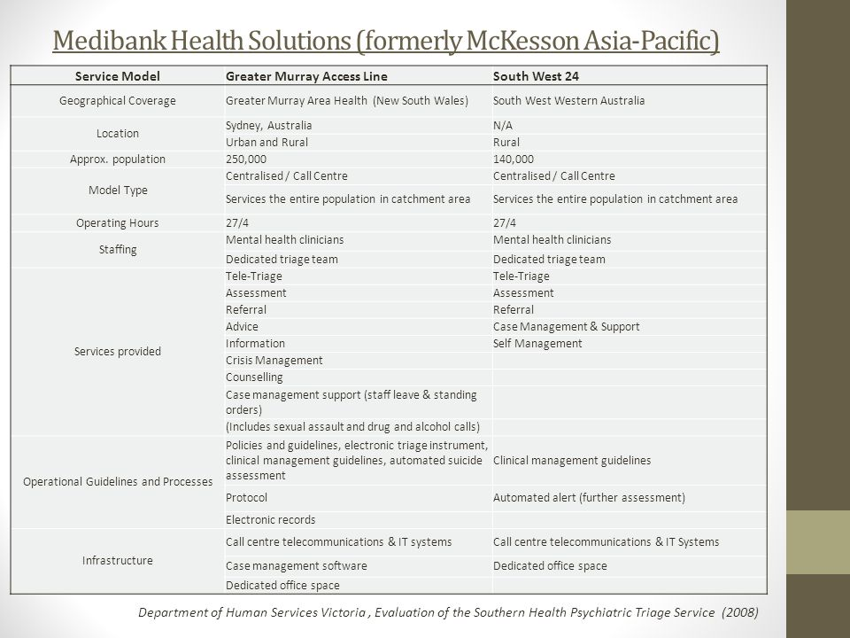 Medibank Health Solutions (formerly McKesson Asia-Pacific) Service ModelGreater Murray Access LineSouth West 24 Geographical CoverageGreater Murray Ar