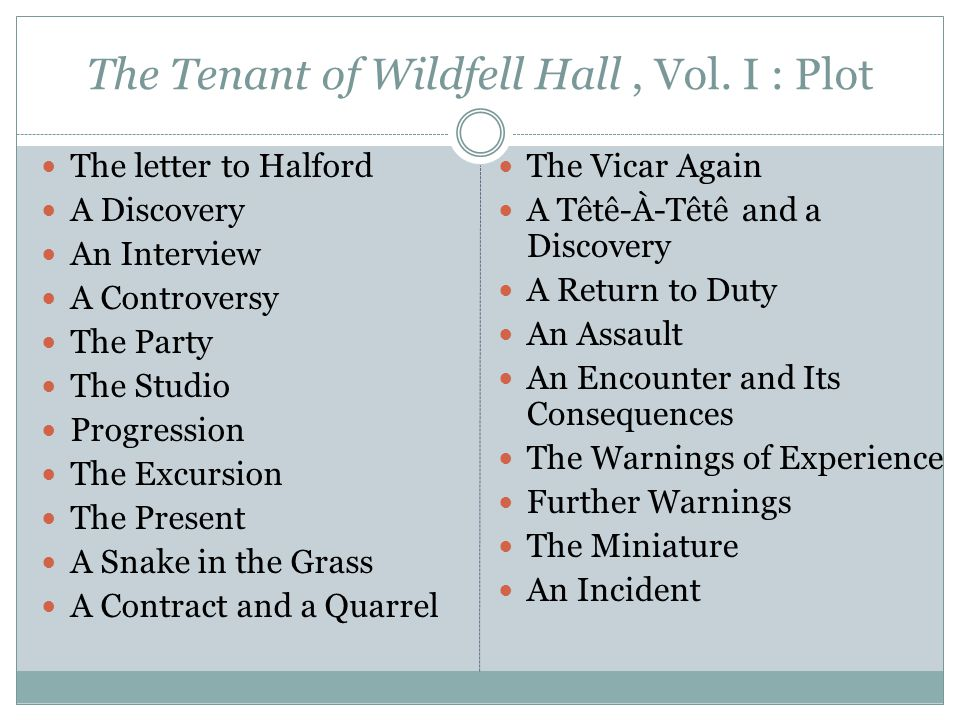 The Tenant of Wildfell Hall, Vol.