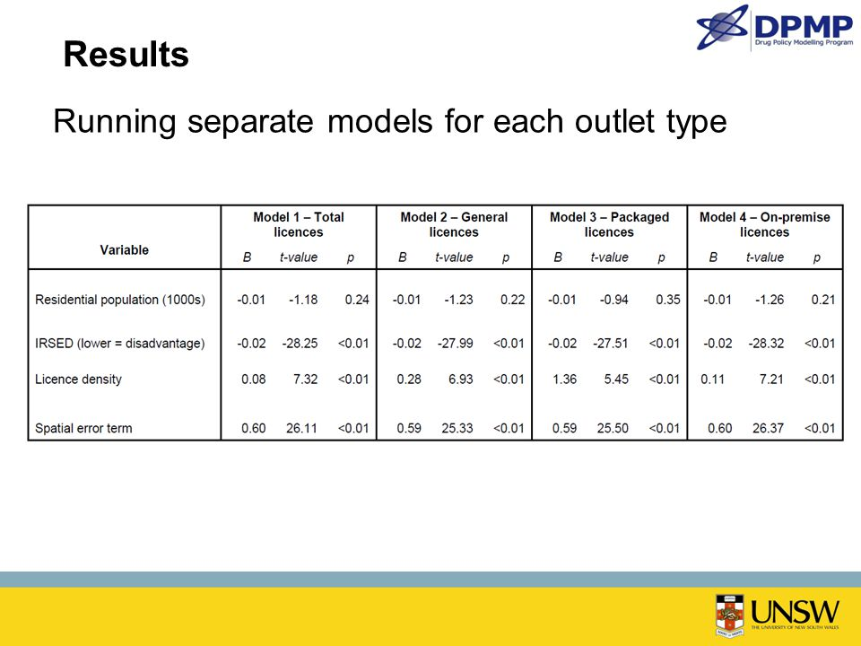 Results Running separate models for each outlet type