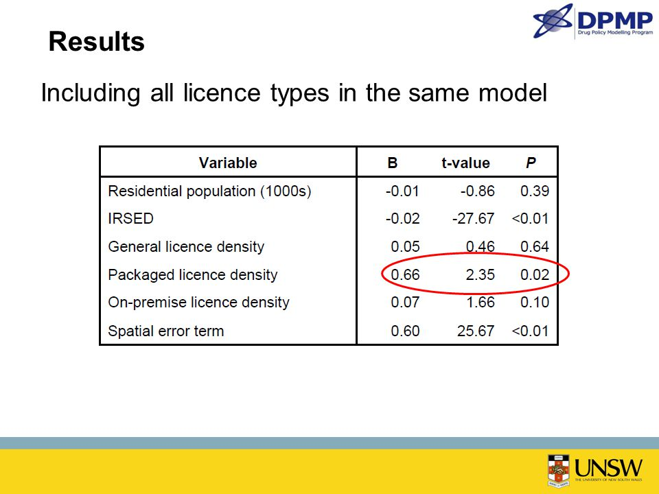 Results Including all licence types in the same model