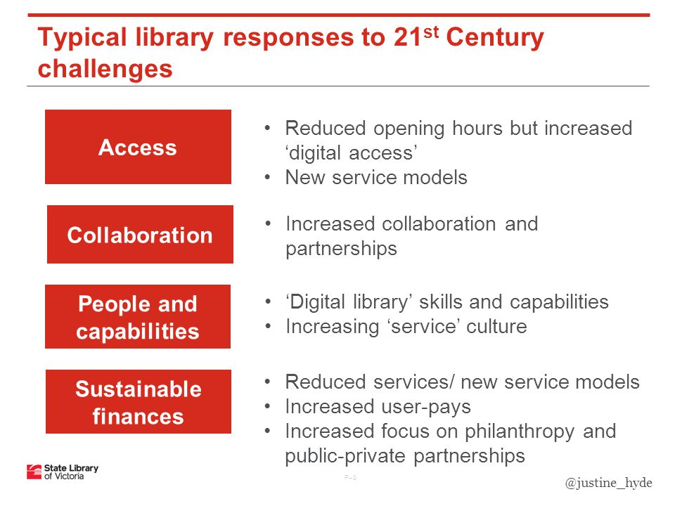 Typical library responses to 21 st Century challenges P–8P–8 Collaboration Access People and capabilities Sustainable finances Increased collaboration and partnerships Reduced opening hours but increased 'digital access' New service models 'Digital library' skills and capabilities Increasing 'service' culture Reduced services/ new service models Increased user-pays Increased focus on philanthropy and public-private partnerships @justine_hyde